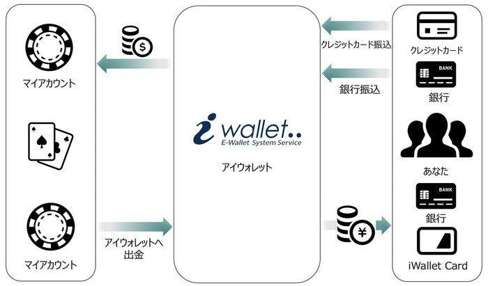 iWallet_圧縮
