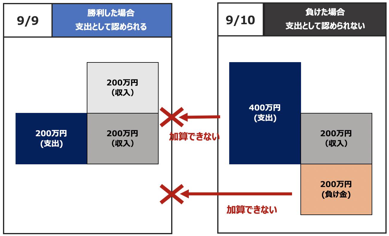 kakuteishinkoku_shiharaikin