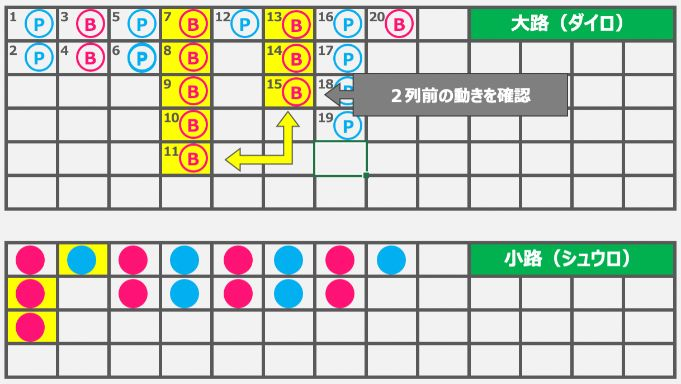 keisen_shuuro