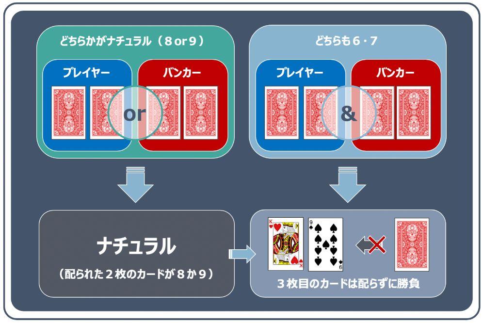3card2