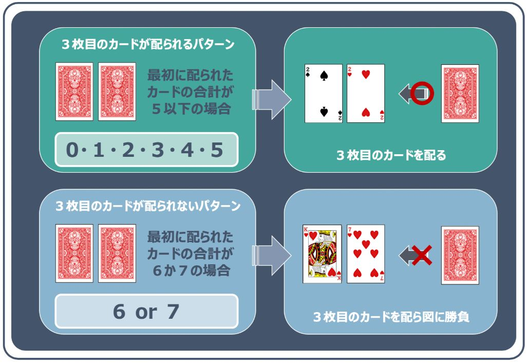 3card3