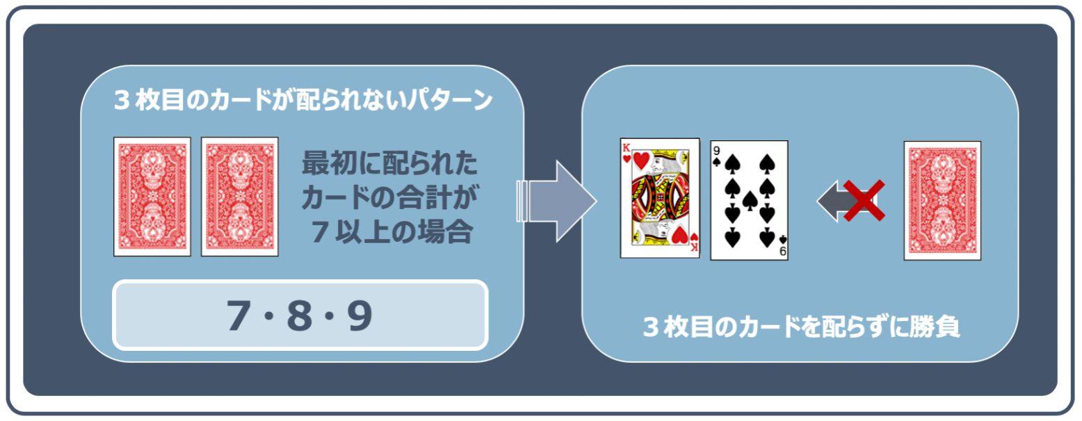 3card4