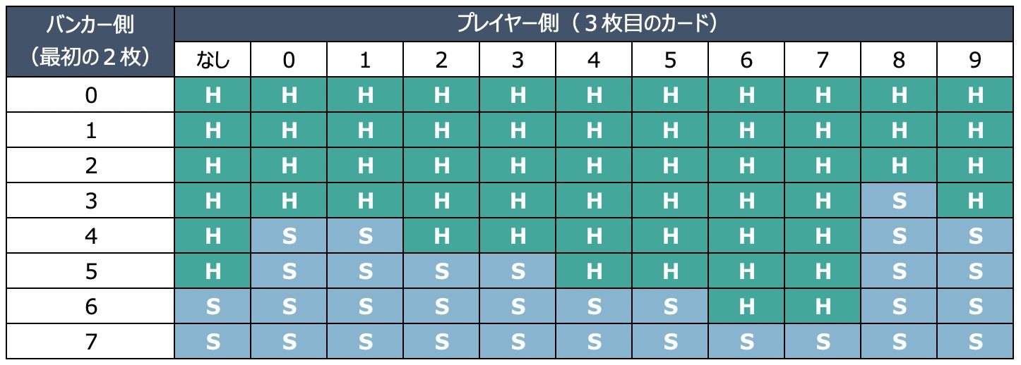 3card_5