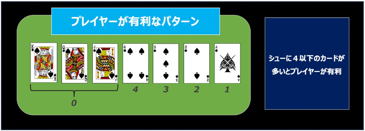 baccarat_counting_1