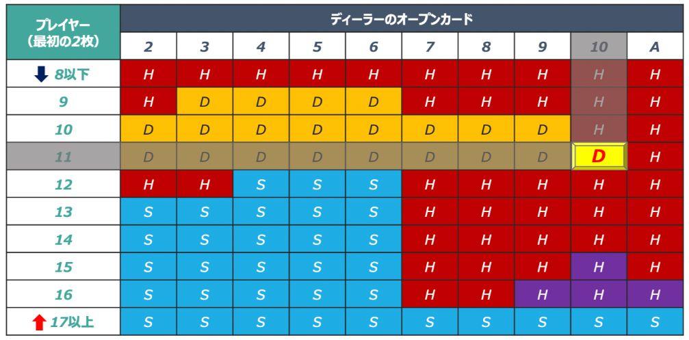 BJ_strategy_2