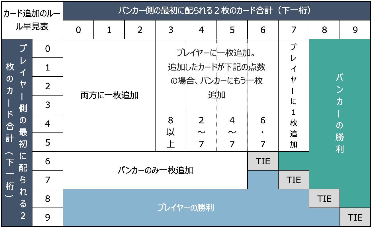 3card1