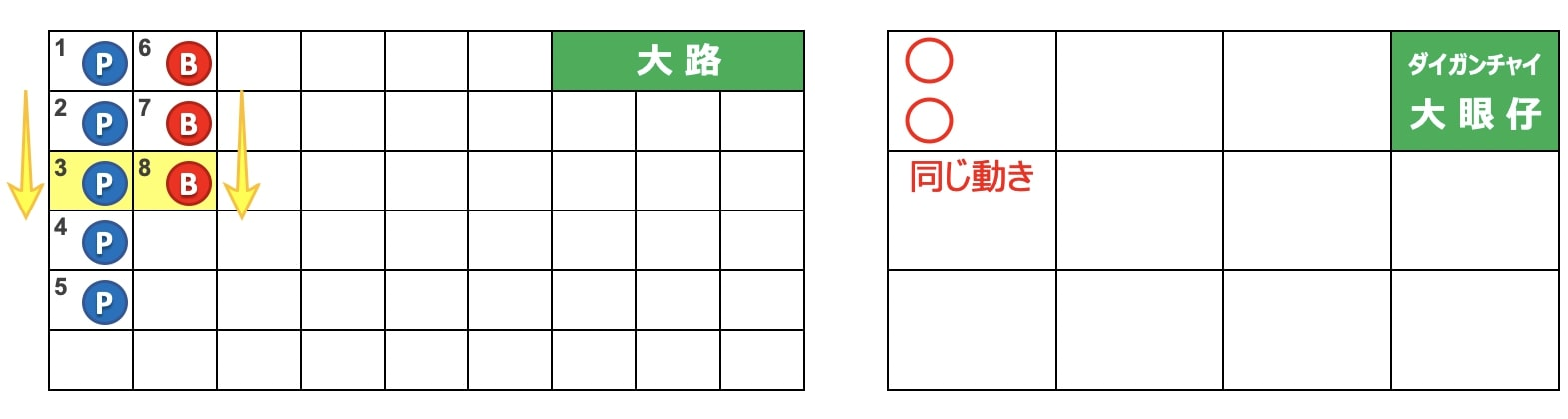alt=daiganchai6